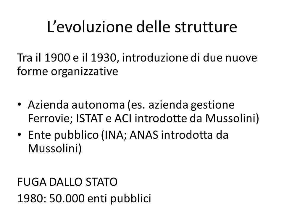 L'evoluzione delle strutture