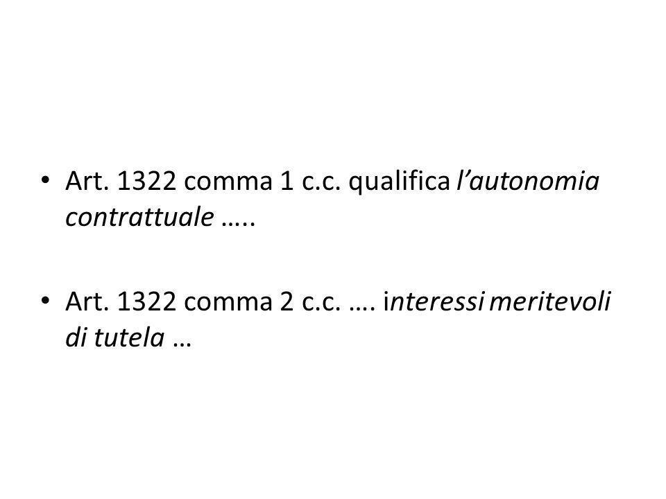 Art. 1322 comma 1 c.c. qualifica l'autonomia contrattuale …..
