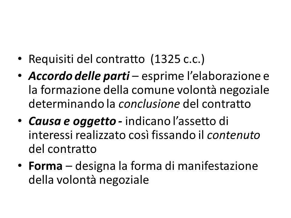 Requisiti del contratto (1325 c.c.)