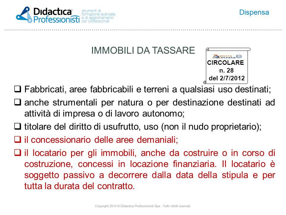 IMMOBILI DA TASSARE CIRCOLARE. n. 28. del 2/7/2012. Fabbricati, aree fabbricabili e terreni a qualsiasi uso destinati;