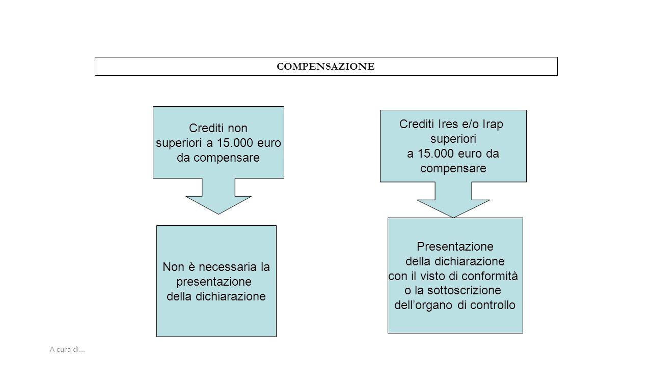 con il visto di conformità o la sottoscrizione