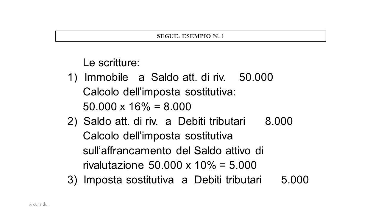 Immobile a Saldo att. di riv. 50.000 Calcolo dell'imposta sostitutiva: