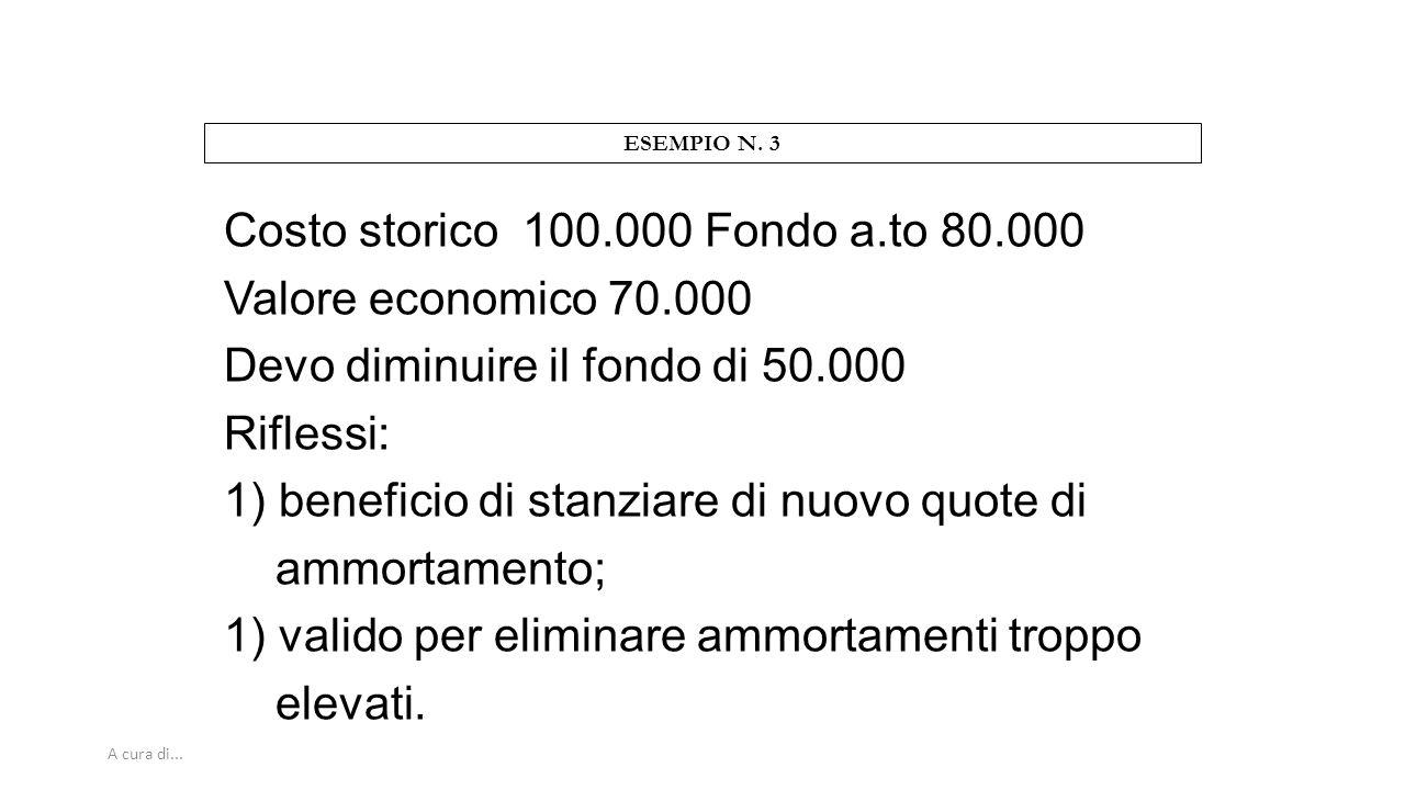 Costo storico 100.000 Fondo a.to 80.000 Valore economico 70.000