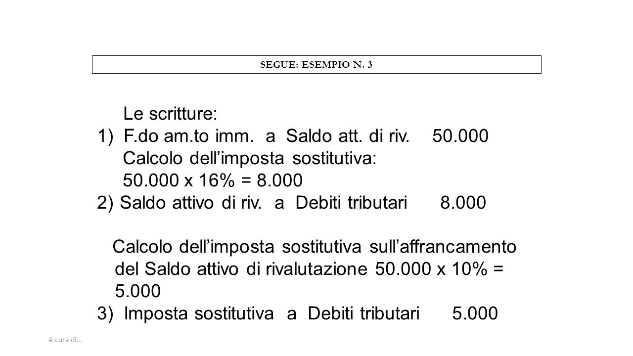 1) F.do am.to imm. a Saldo att. di riv. 50.000