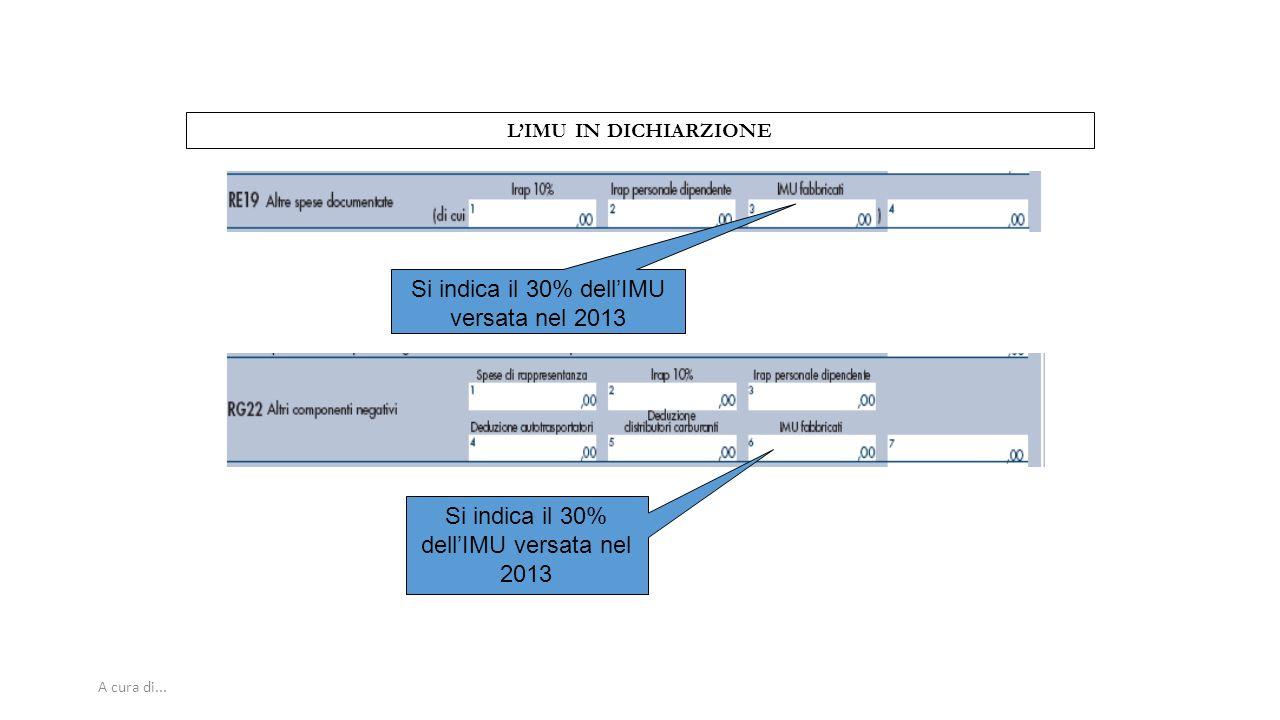 Si indica il 30% dell'IMU versata nel 2013