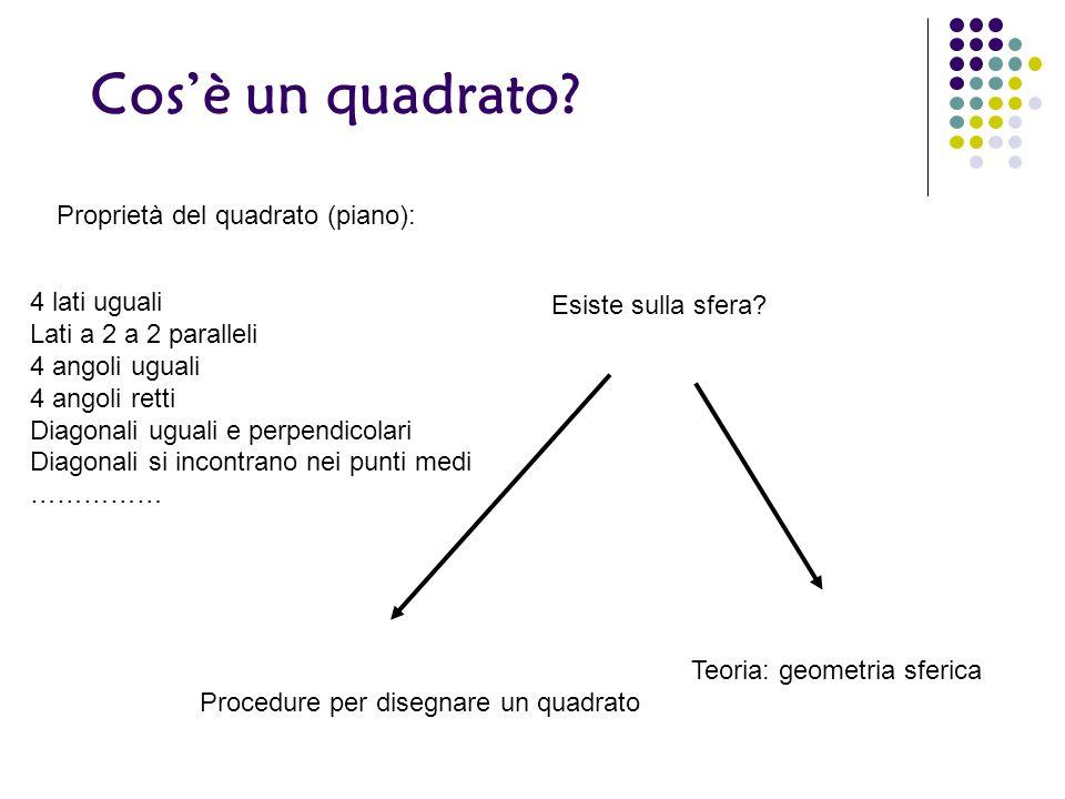 Cos'è un quadrato Proprietà del quadrato (piano): 4 lati uguali