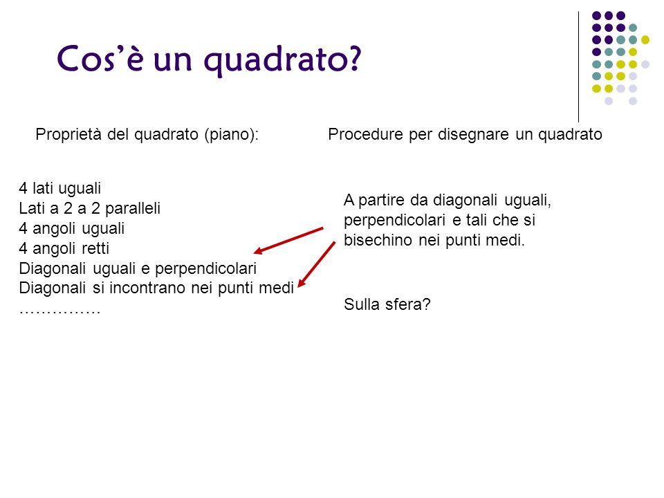 Cos'è un quadrato Proprietà del quadrato (piano):