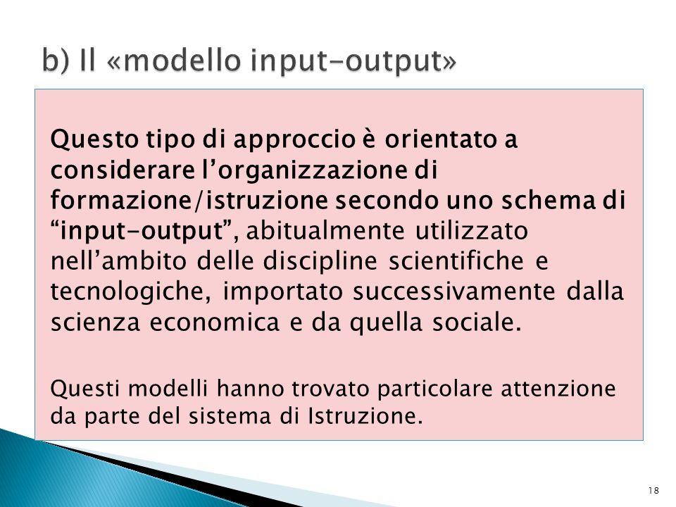 b) Il «modello input-output»