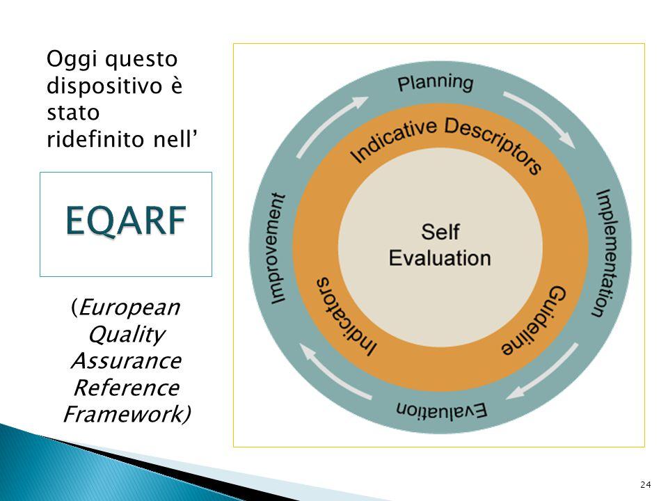 (European Quality Assurance Reference Framework)