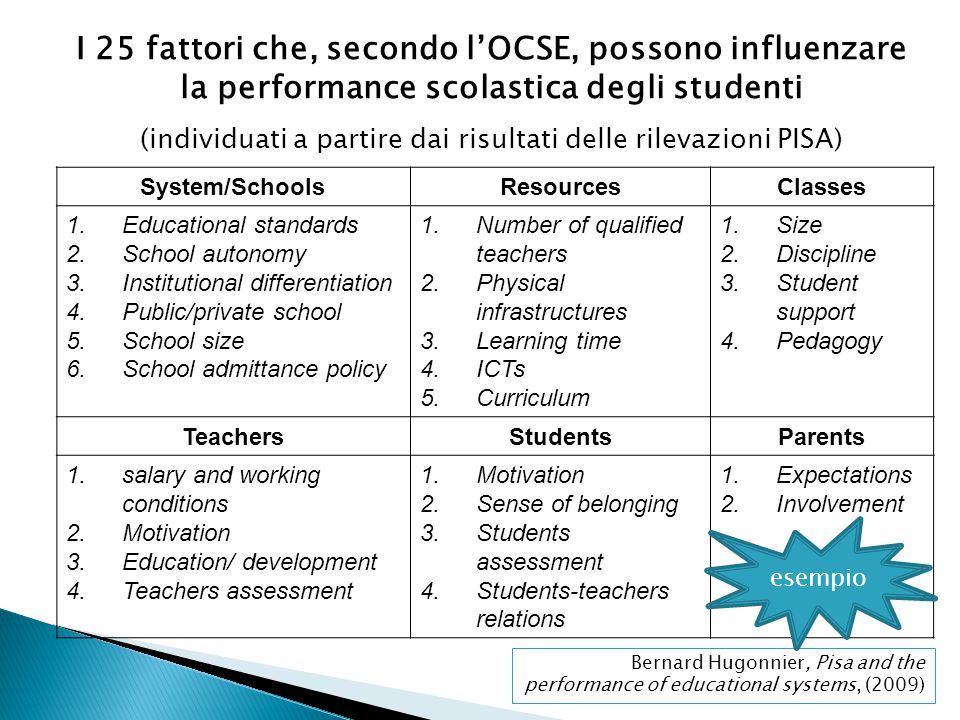 (individuati a partire dai risultati delle rilevazioni PISA)