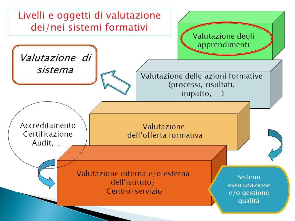Livelli e oggetti di valutazione dei/nei sistemi formativi