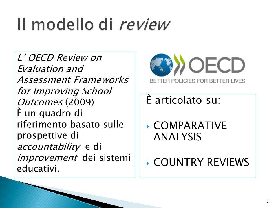 Il modello di review È articolato su: COMPARATIVE ANALYSIS