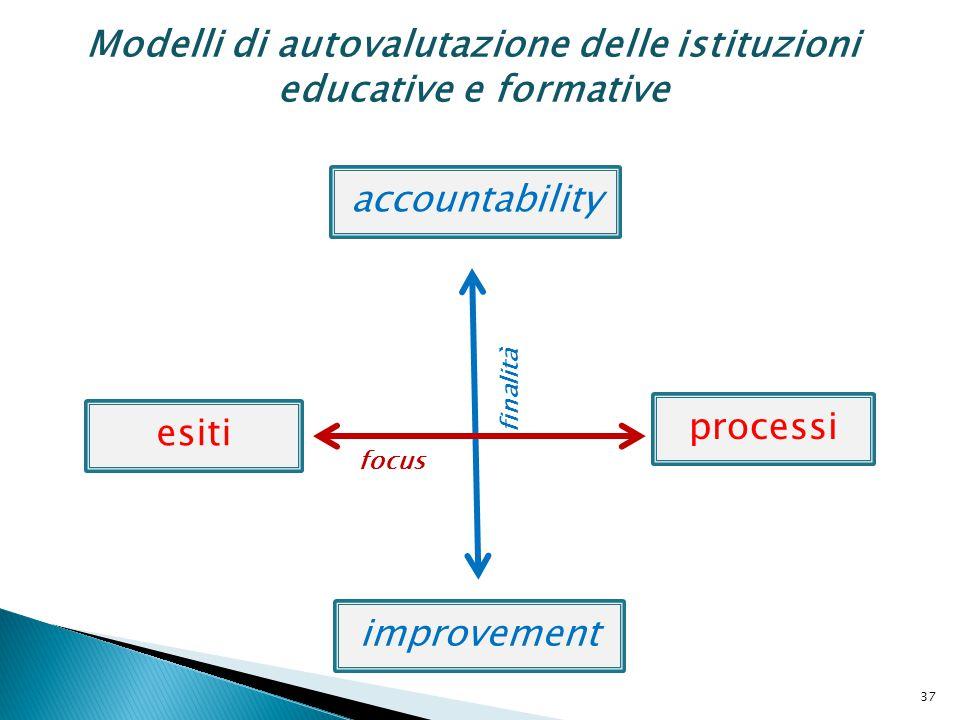 Modelli di autovalutazione delle istituzioni educative e formative