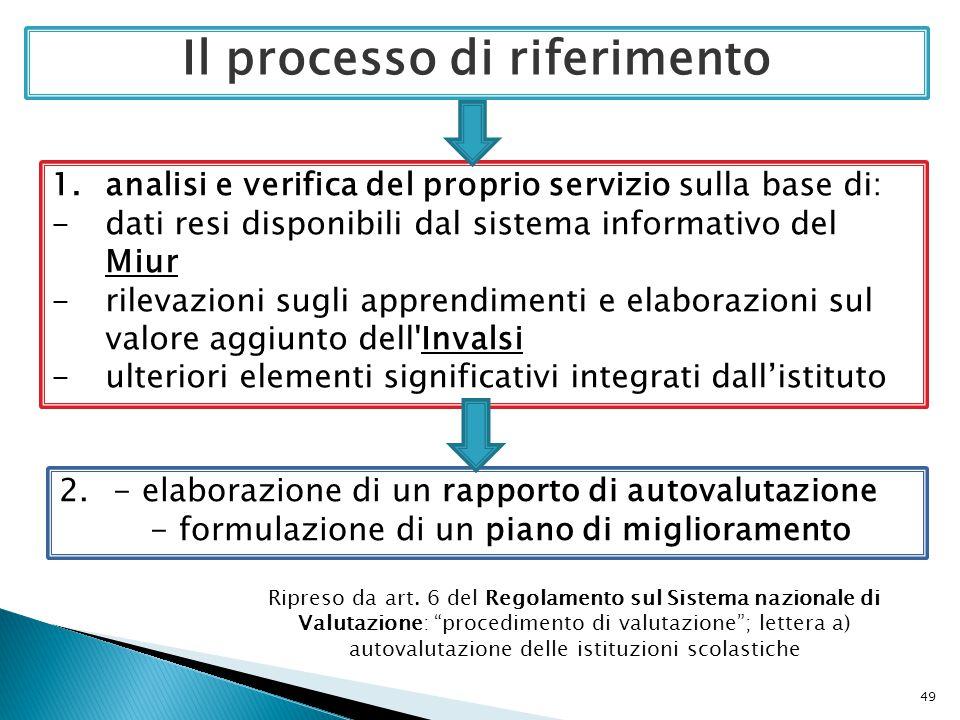 Il processo di riferimento