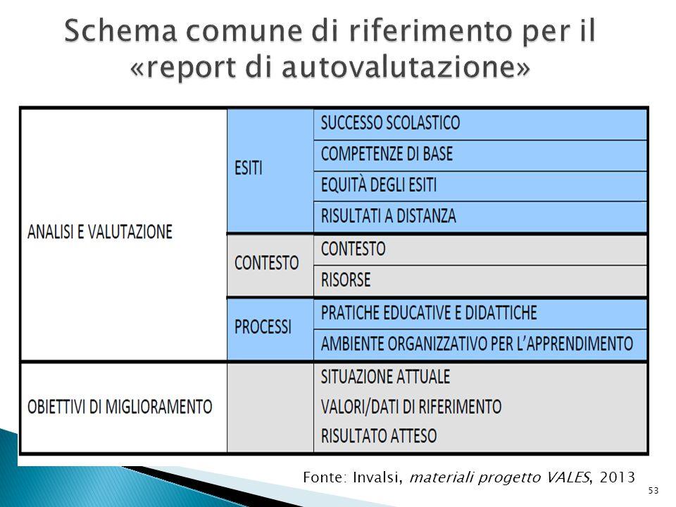 Schema comune di riferimento per il «report di autovalutazione»