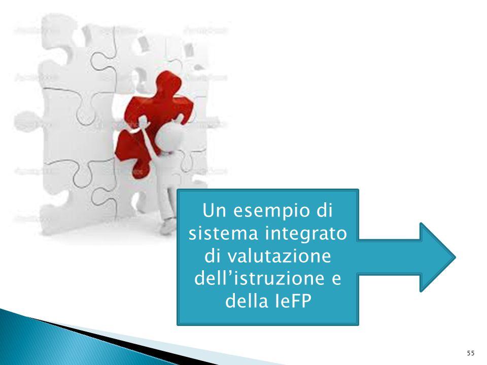 Un esempio di sistema integrato di valutazione dell'istruzione e della IeFP