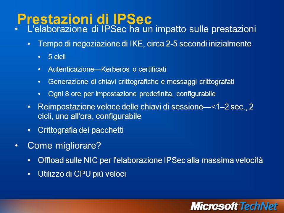 Prestazioni di IPSec L elaborazione di IPSec ha un impatto sulle prestazioni. Tempo di negoziazione di IKE, circa 2-5 secondi inizialmente.