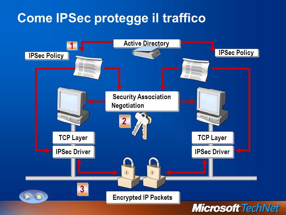Come IPSec protegge il traffico