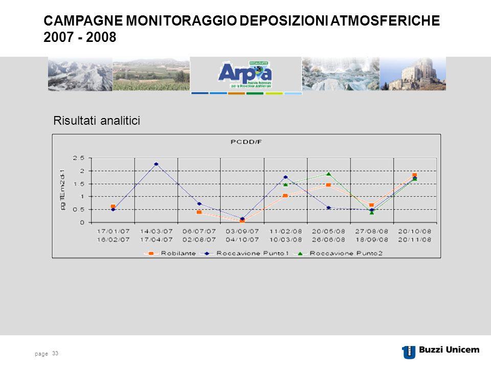 CAMPAGNE MONITORAGGIO DEPOSIZIONI ATMOSFERICHE 2007 - 2008