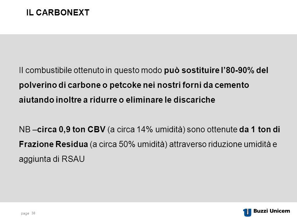 IL CARBONEXT