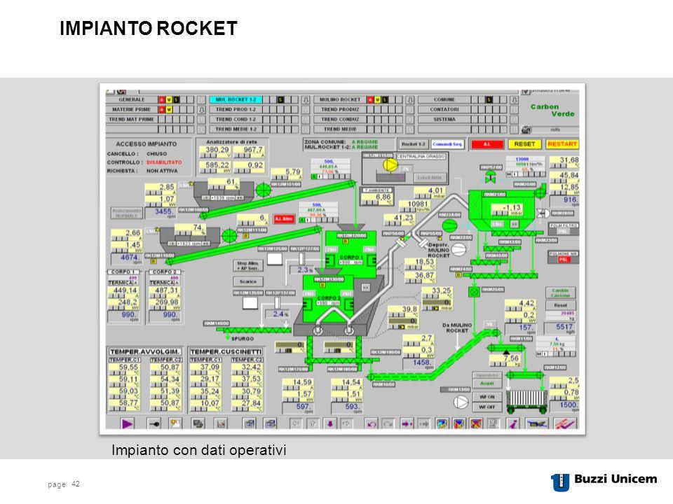 IMPIANTO ROCKET Impianto con dati operativi