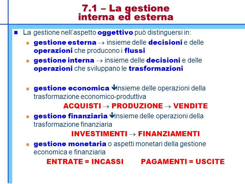 7.1 – La gestione interna ed esterna