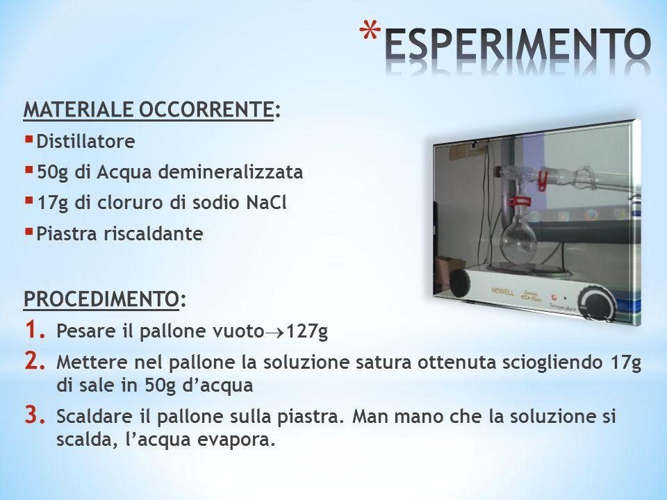 ESPERIMENTO MATERIALE OCCORRENTE: PROCEDIMENTO: Distillatore