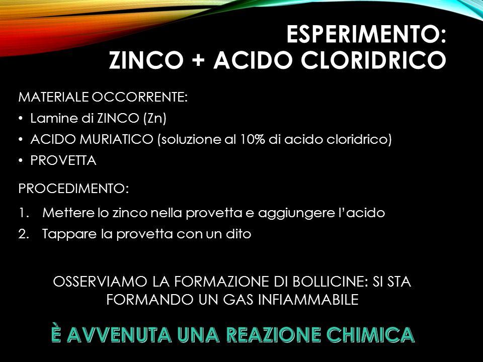 Esperimento: Zinco + acido cloridrico