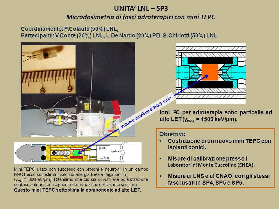 UNITA' LNL – SP3 Microdosimetria di fasci adroterapici con mini TEPC