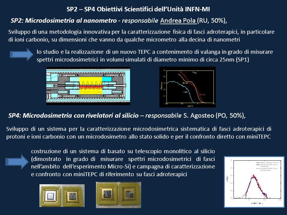 SP2 – SP4 Obiettivi Scientifici dell'Unità INFN-MI
