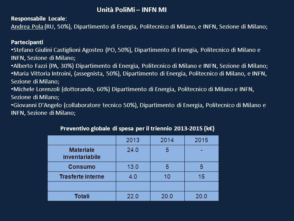Unità PoliMi – INFN MI Responsabile Locale: