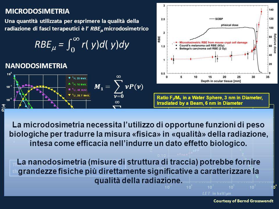 RBEm = 0 ∞ r( y)d( y)dy MICRODOSIMETRIA NANODOSIMETRIA