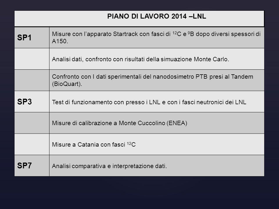 SP1 SP3 SP7 PIANO DI LAVORO 2014 –LNL