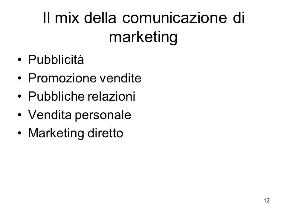 Il mix della comunicazione di marketing