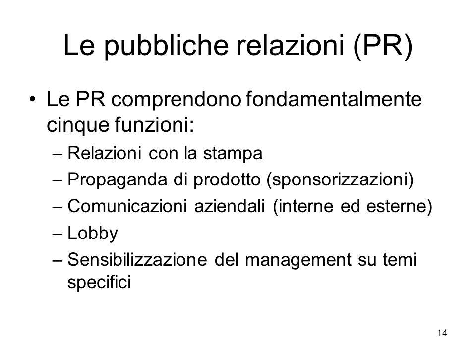 Le pubbliche relazioni (PR)
