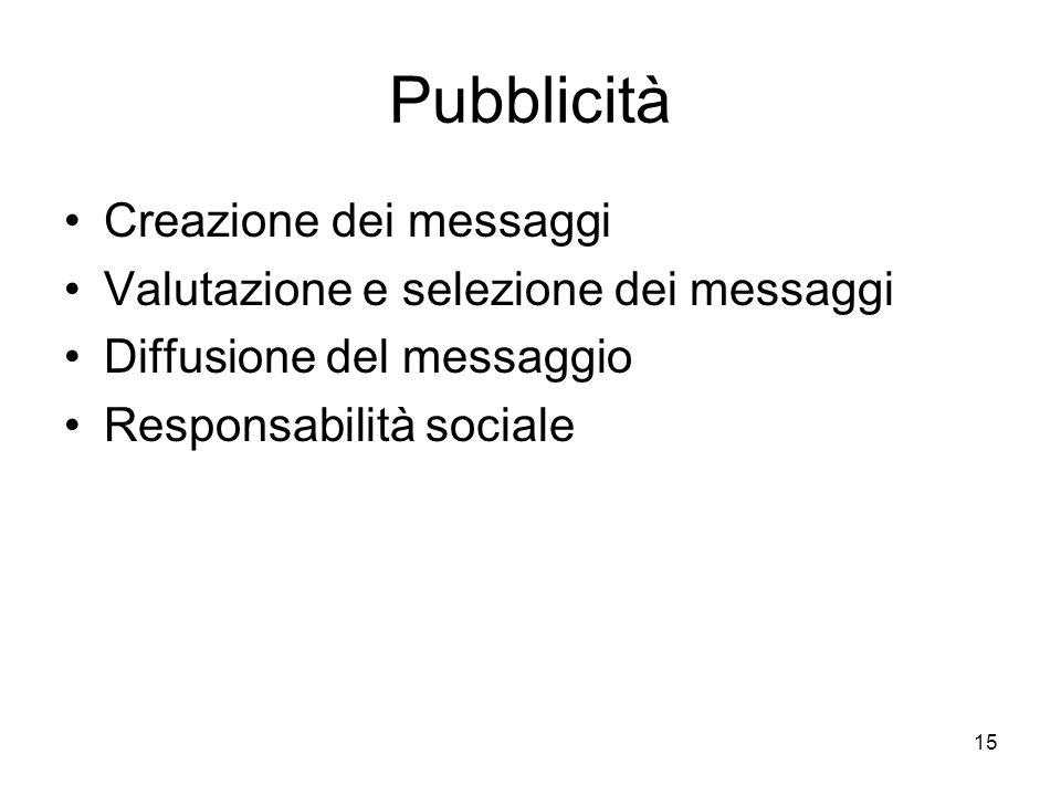 Pubblicità Creazione dei messaggi Valutazione e selezione dei messaggi