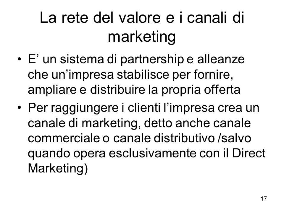 La rete del valore e i canali di marketing