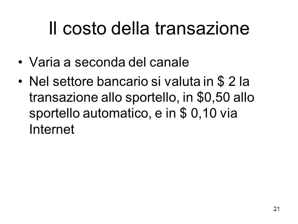 Il costo della transazione