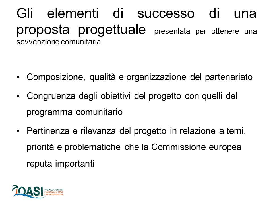 Gli elementi di successo di una proposta progettuale presentata per ottenere una sovvenzione comunitaria