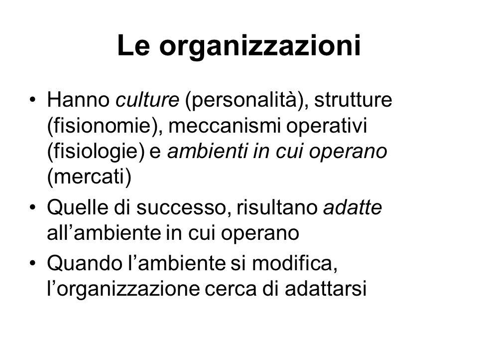 Le organizzazioni Hanno culture (personalità), strutture (fisionomie), meccanismi operativi (fisiologie) e ambienti in cui operano (mercati)