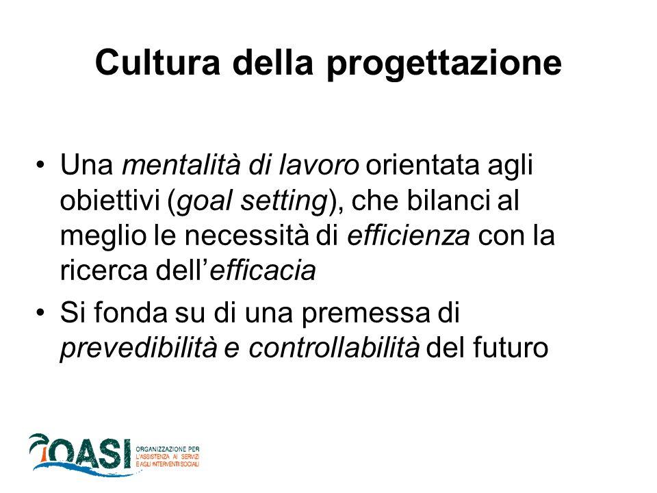 Cultura della progettazione