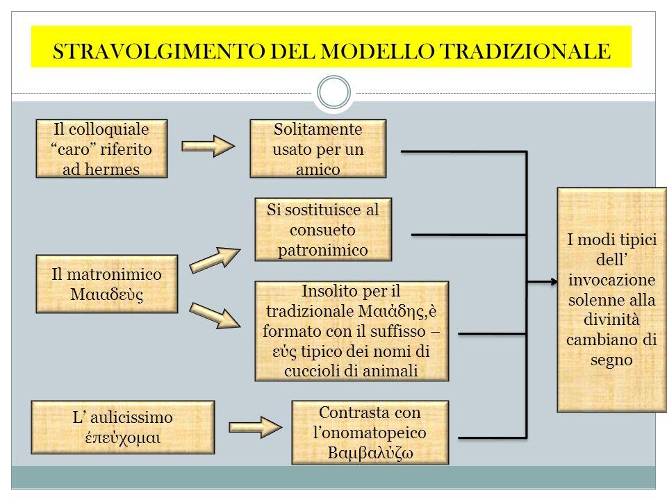STRAVOLGIMENTO DEL MODELLO TRADIZIONALE