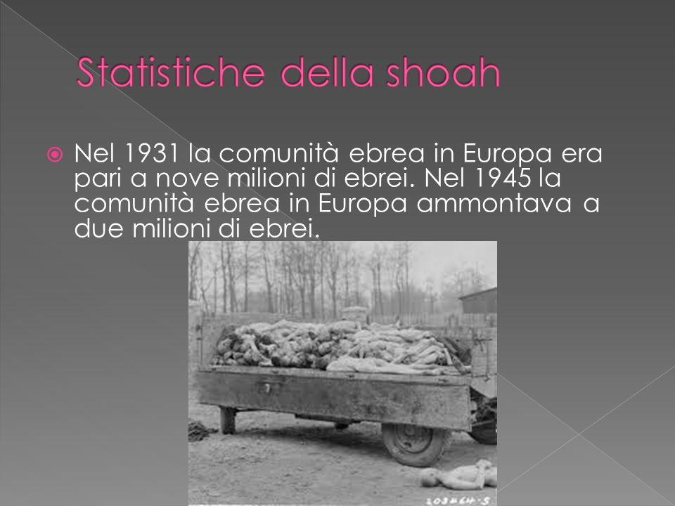 Statistiche della shoah