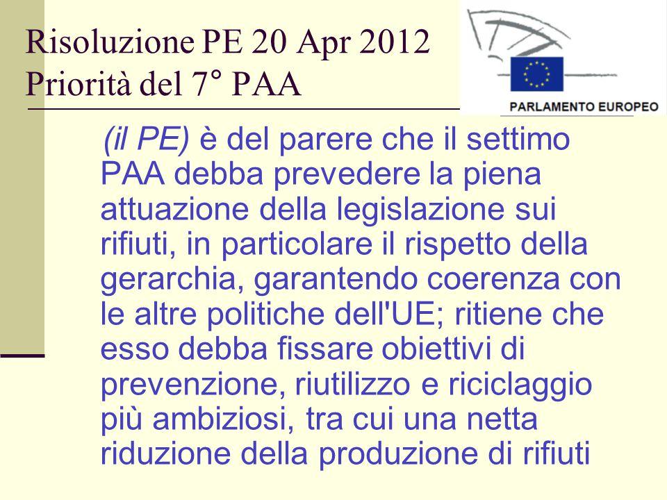 Risoluzione PE 20 Apr 2012 Priorità del 7° PAA
