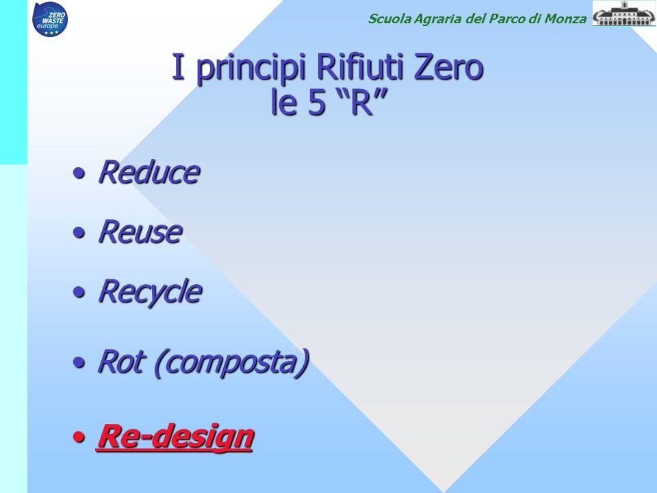 I principi Rifiuti Zero le 5 R