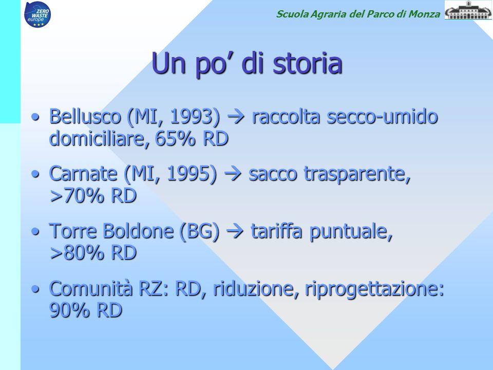Un po' di storia Bellusco (MI, 1993)  raccolta secco-umido domiciliare, 65% RD. Carnate (MI, 1995)  sacco trasparente, >70% RD.