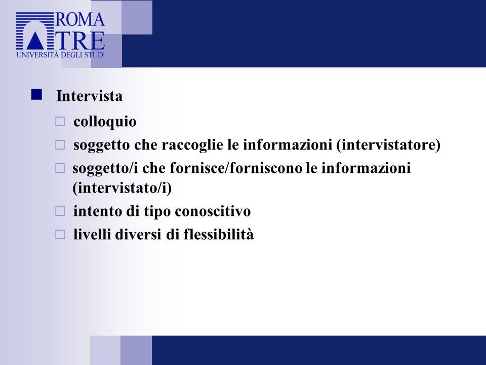 Intervista colloquio. soggetto che raccoglie le informazioni (intervistatore) soggetto/i che fornisce/forniscono le informazioni (intervistato/i)
