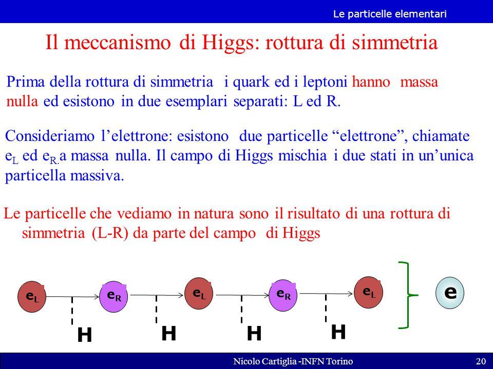 Il meccanismo di Higgs: rottura di simmetria