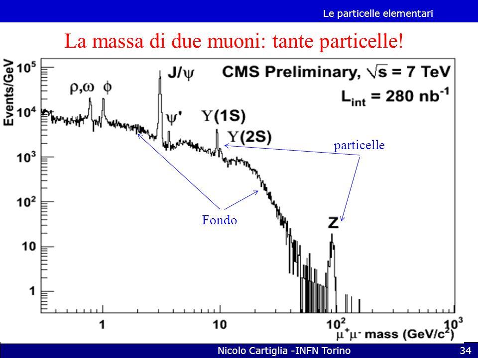 La massa di due muoni: tante particelle!
