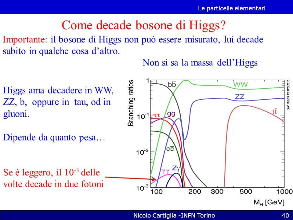 Come decade bosone di Higgs